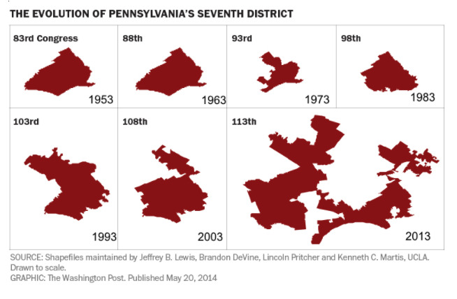 increasing Gerry Mandering in Pennsylvania from 1993-2003